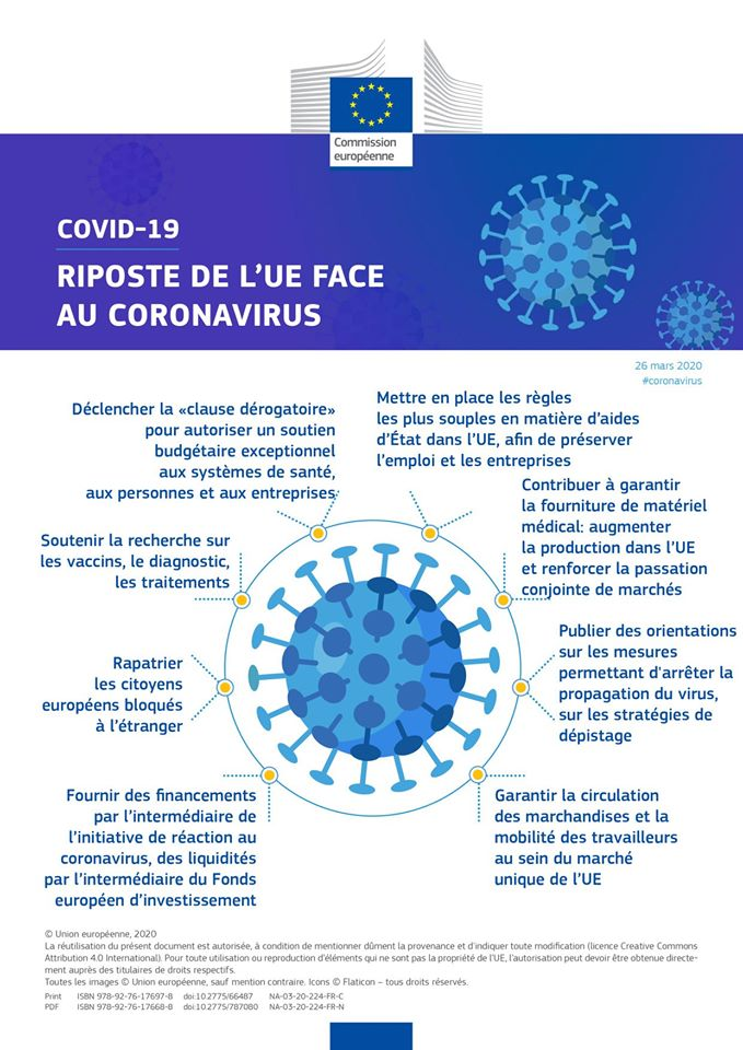 COVID-19-RIPOSTE DE L'UE FACE AU CORONAVIRUS