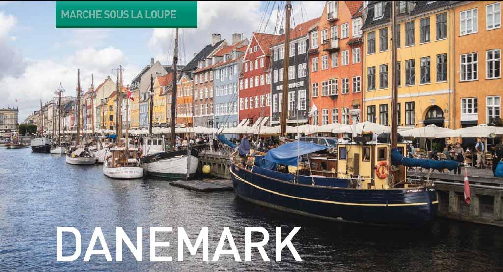 Marché sous la loupe Danemark